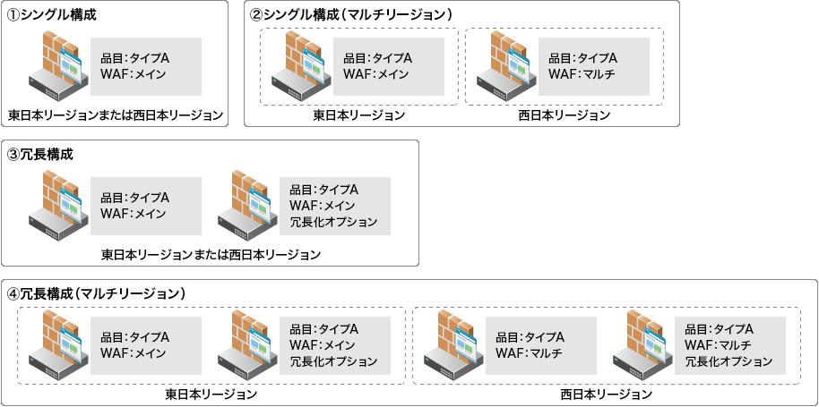 システム構成(図版)