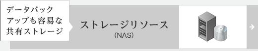 データバックアップも容易な共有ストレージ - ストレージリソース(NAS)